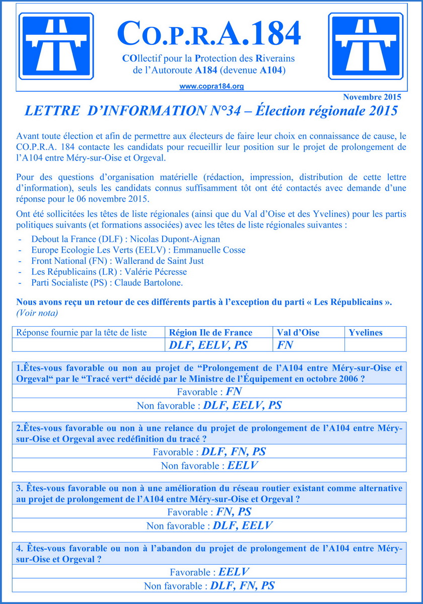 Lettre d'Information CO.P.R.A. 184 n°34 - Recto