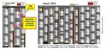 calendrier du Copra